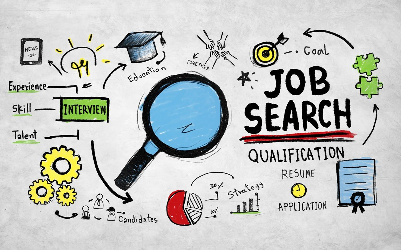 Tips For Finding Jobs!